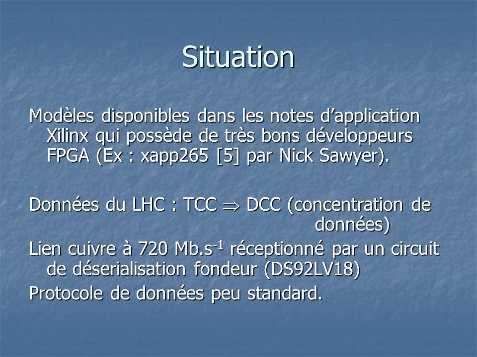 Situation Modèles disponibles dans les notes d'application Xilinx qui possède de très bons développeurs FPGA (Ex : xapp265 [5] par Nick Sawyer).